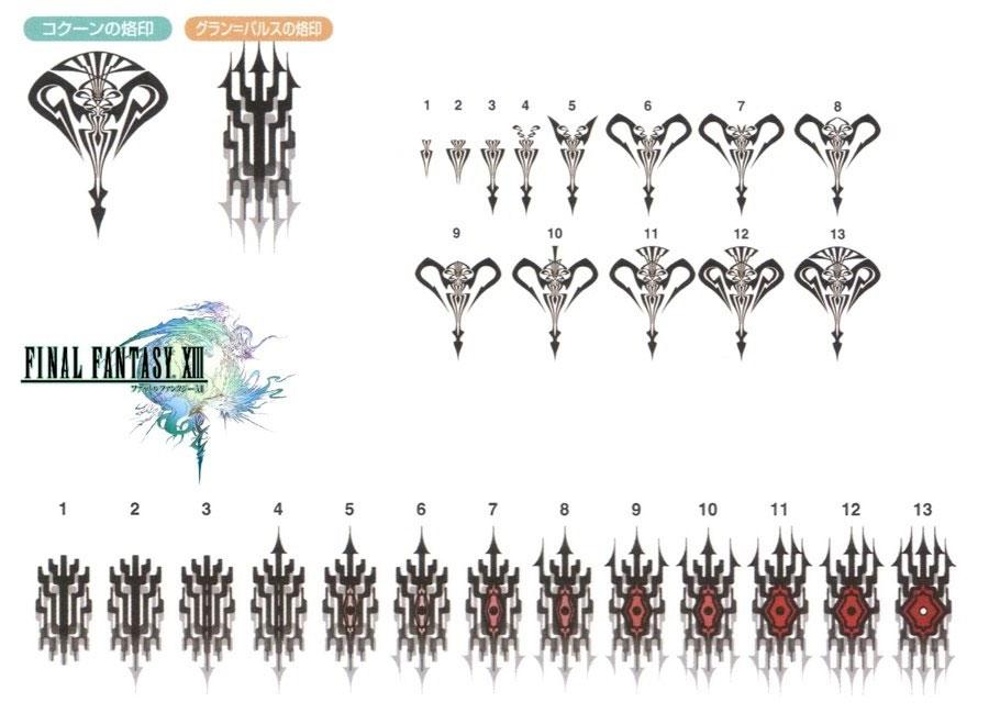 Final Fantasy XIII évolution de la marque